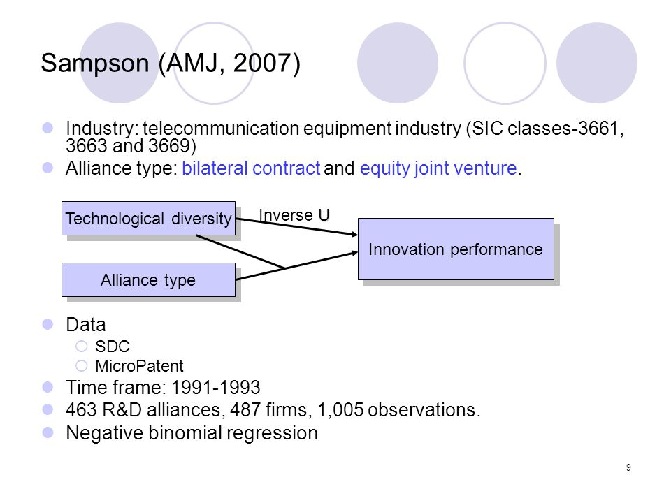 10 Sampson (AMJ, 2007) Technological diversity Dependent variable  Post-alliance patents  innovative performance via a count of citation-weighted firm patents in a 4-year post-alliance window,