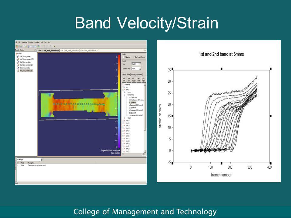 Band Velocity/Strain