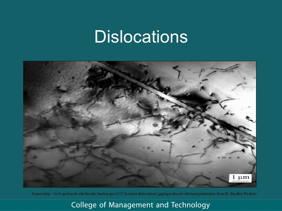 Dislocations Source:http://www.geol.ucsb.edu/faculty/hacker/geo102C/lectures/dislocation2.jpg(reproduced with kind permission from Dr Bradley Hacker)‏