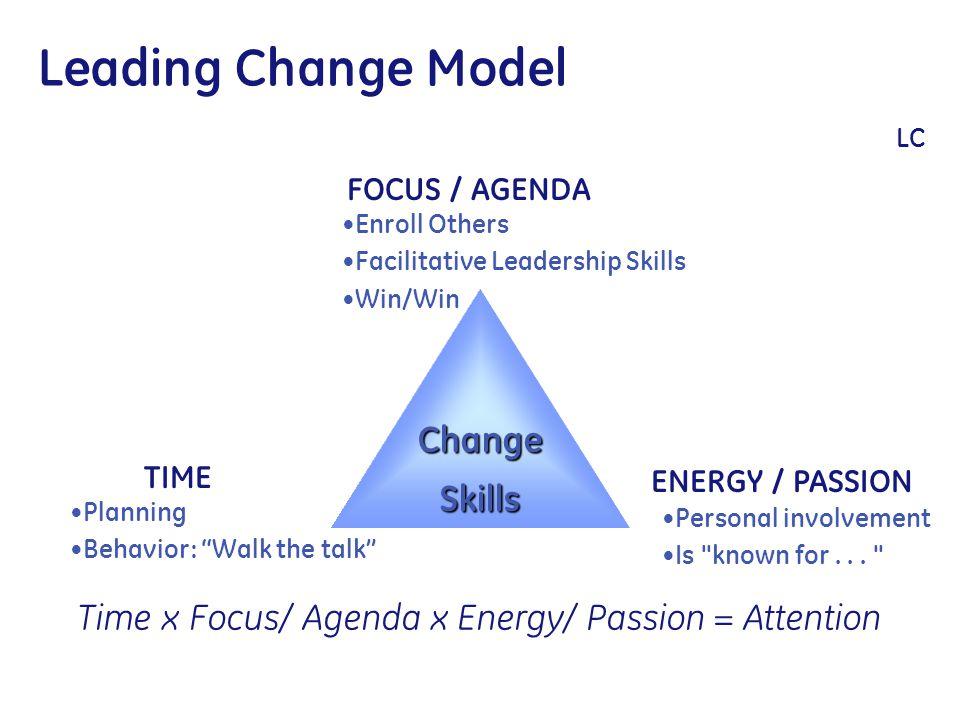 ChangeSkills FOCUS / AGENDA Enroll Others Facilitative Leadership Skills Win/Win Time x Focus/ Agenda x Energy/ Passion = Attention Leading Change Mod