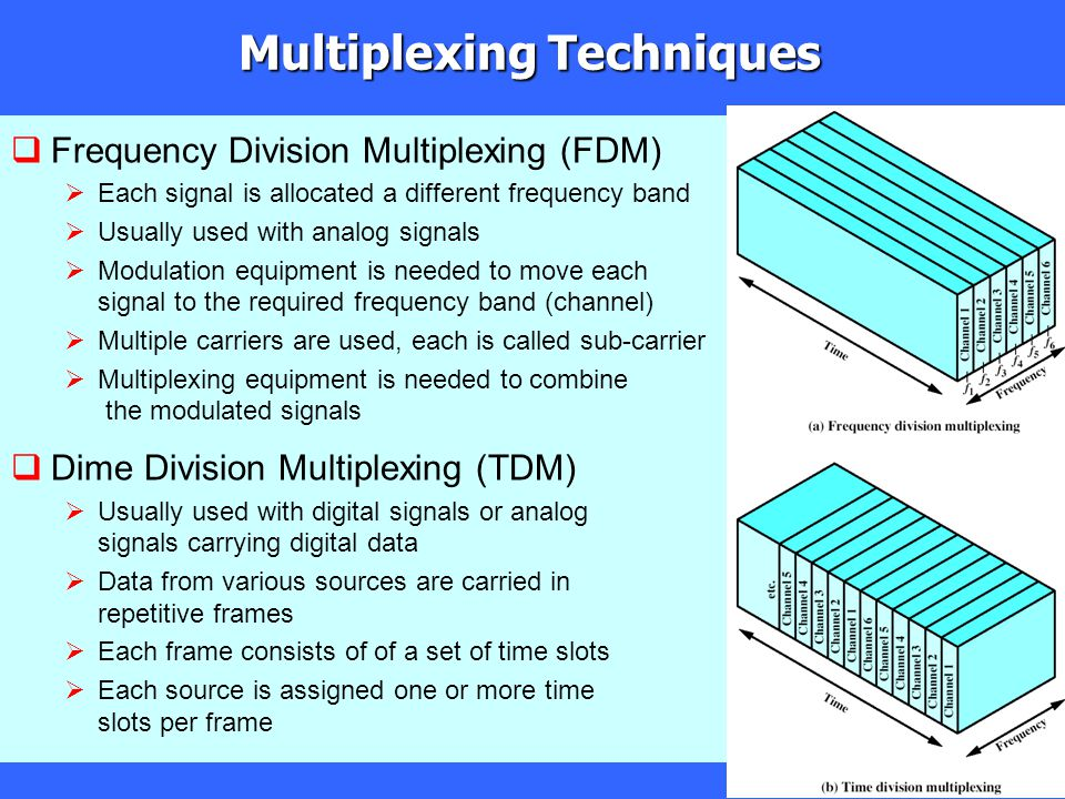 Multiplexing Techniques  Frequency Division Multiplexing (FDM)  Each signal is allocated a different frequency band  Usually used with analog signals  Modulation equipment is needed to move each signal to the required frequency band (channel)  Multiple carriers are used, each is called sub-carrier  Multiplexing equipment is needed to combine the modulated signals  Dime Division Multiplexing (TDM)  Usually used with digital signals or analog signals carrying digital data  Data from various sources are carried in repetitive frames  Each frame consists of of a set of time slots  Each source is assigned one or more time slots per frame