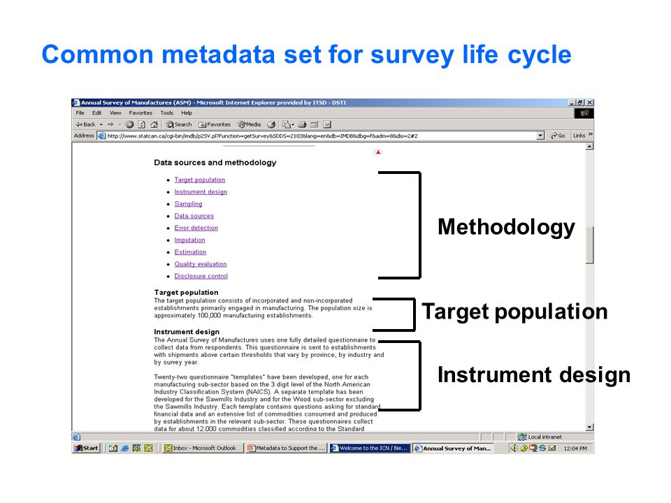 Common metadata set for survey life cycle Methodology Target population Instrument design