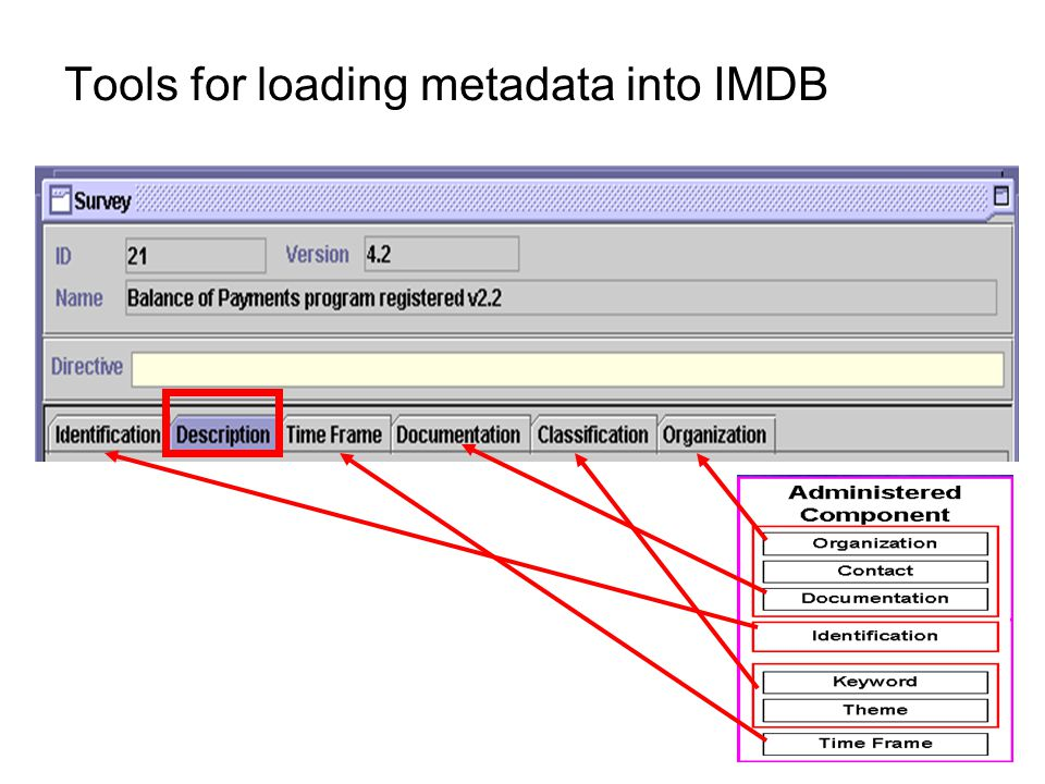 Tools for loading metadata into IMDB
