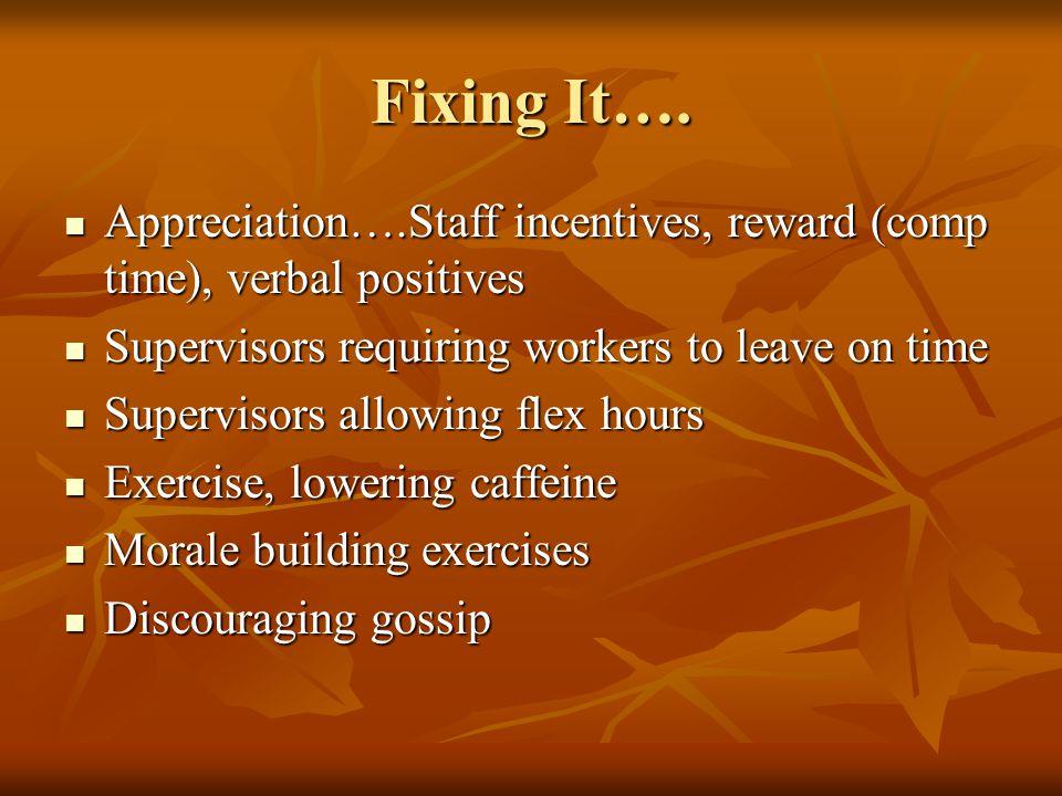 Fixing It….