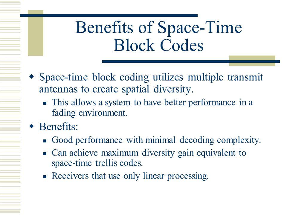 Diagram of Block STC Transmission X1X1 X2X2 0 T2T X1X1 -X 2 * X2X2 X1*X1* 0 T2T Ant 1 Ant 2 Data STC encoder Data STC encoder Fading  i AWGN n STC decoder x r Modulation Encoder matrix: