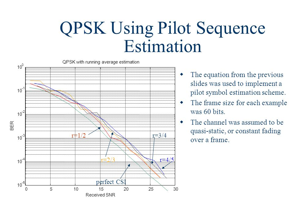 QPSK Using Pilot Sequence Estimation 10 0 QPSK with running average estimation Received SNR BER  The equation from the previous slides was used to implement a pilot symbol estimation scheme.