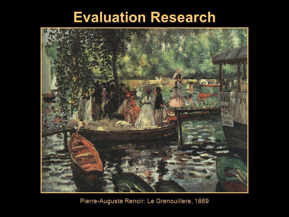 Evaluation Research Pierre-Auguste Renoir: Le Grenouillere, 1869