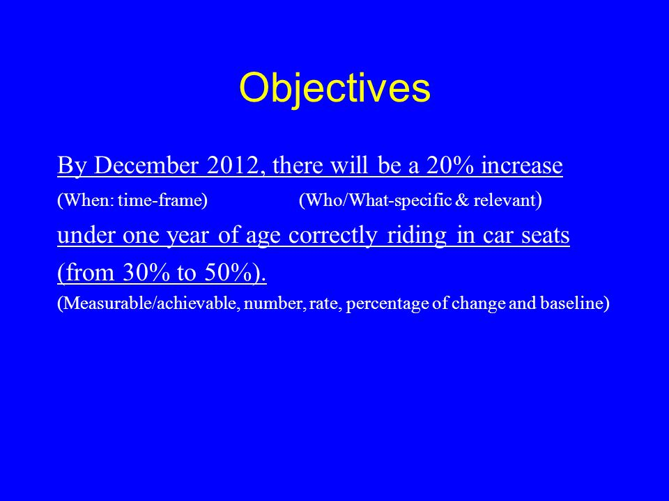 Objectives By December 2012, there will be a 20% increase (When: time-frame) (Who/What-specific & relevant ) under one year of age correctly riding in car seats (from 30% to 50%).
