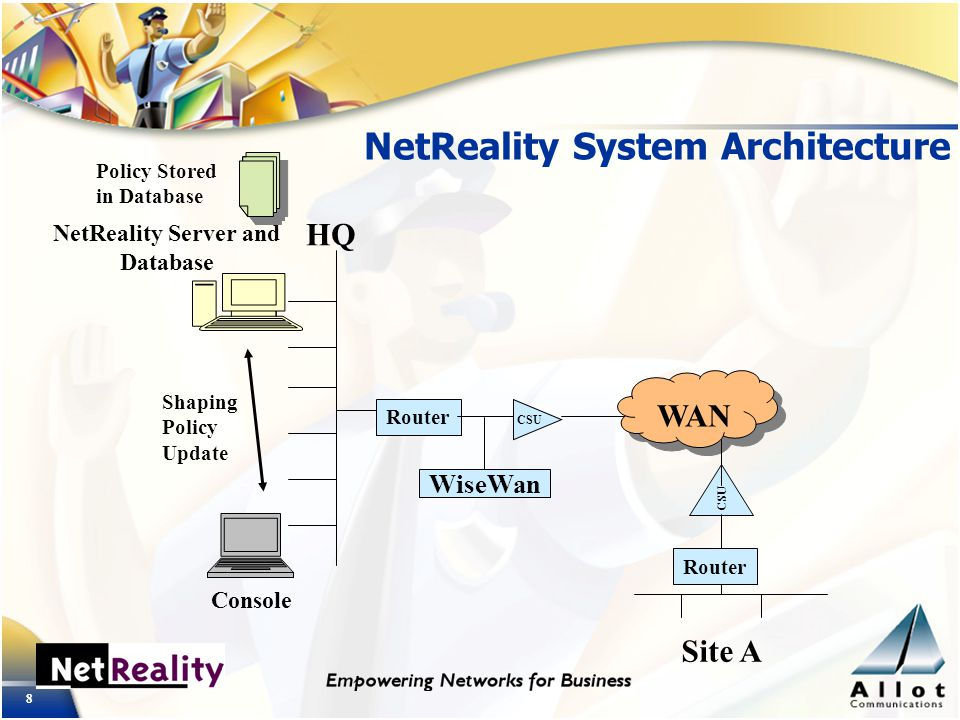 8 NetReality System Architecture Router CSU WAN Router CSU HQ WiseWan NetReality Server and Database Console Site A Shaping Policy Update Policy Stored in Database