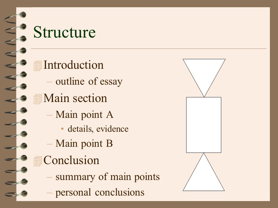 Structure 4 Introduction –outline of essay 4 Main section –Main point A details, evidence –Main point B 4 Conclusion –summary of main points –personal conclusions