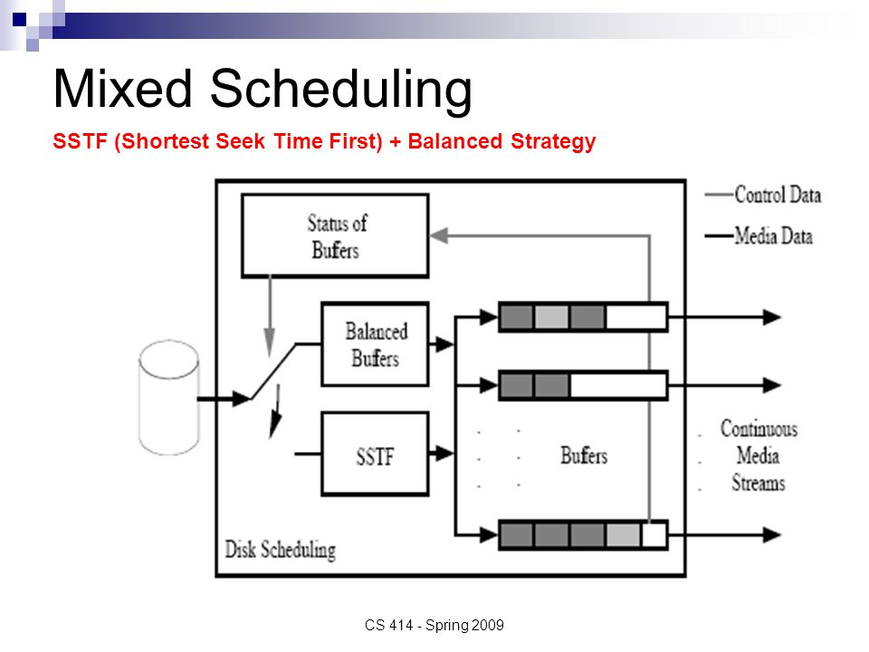 Mixed Scheduling CS 414 - Spring 2009 SSTF (Shortest Seek Time First) + Balanced Strategy