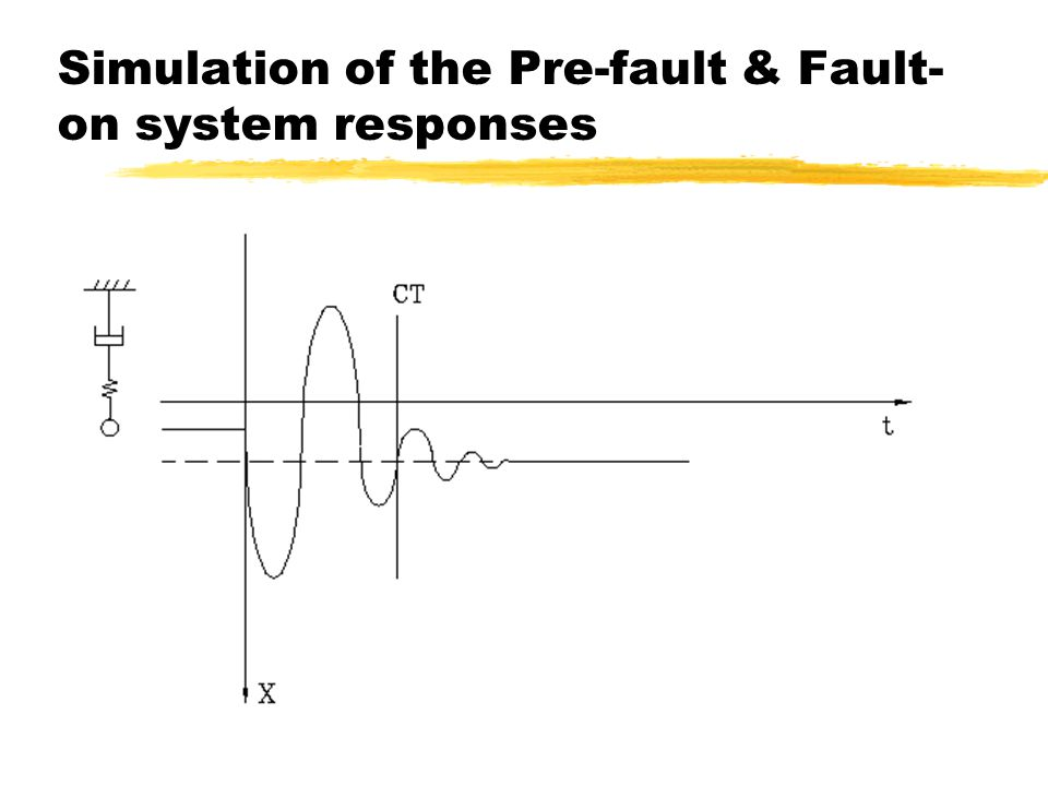 Simulation of the Pre-fault & Fault- on system responses