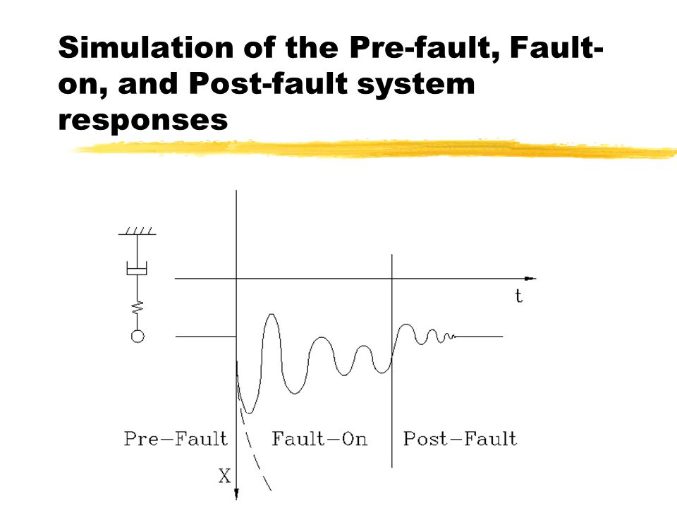 Simulation of the Pre-fault, Fault- on, and Post-fault system responses