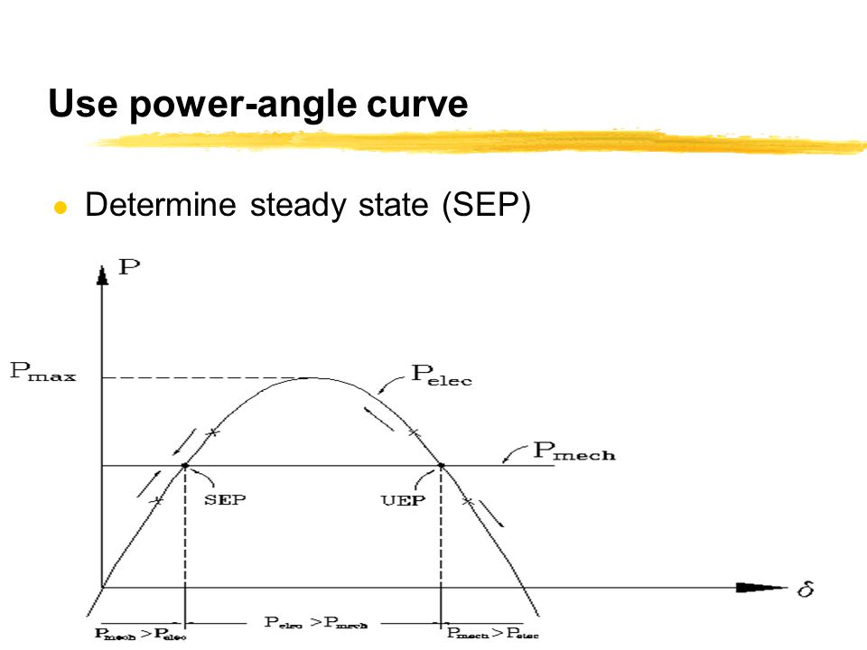 Use power-angle curve l Determine steady state (SEP)