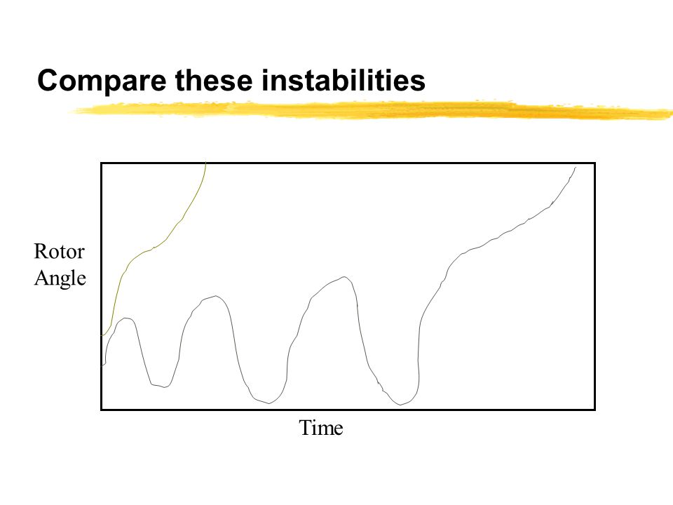 Compare these instabilities Time Rotor Angle