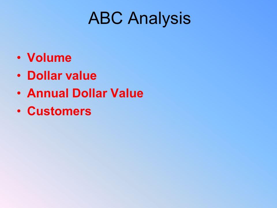 ABC Analysis Volume Dollar value Annual Dollar Value Customers