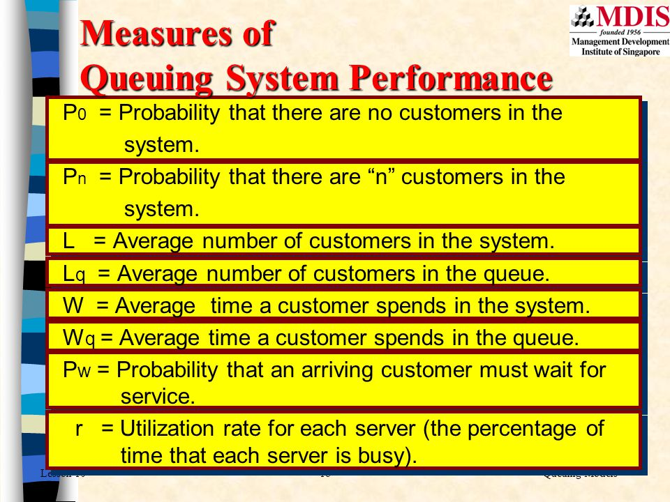 18Queuing ModelsLesson 10 Measures of Queuing System Performance P 0 = Probability that there are no customers in the system. P n = Probability that t