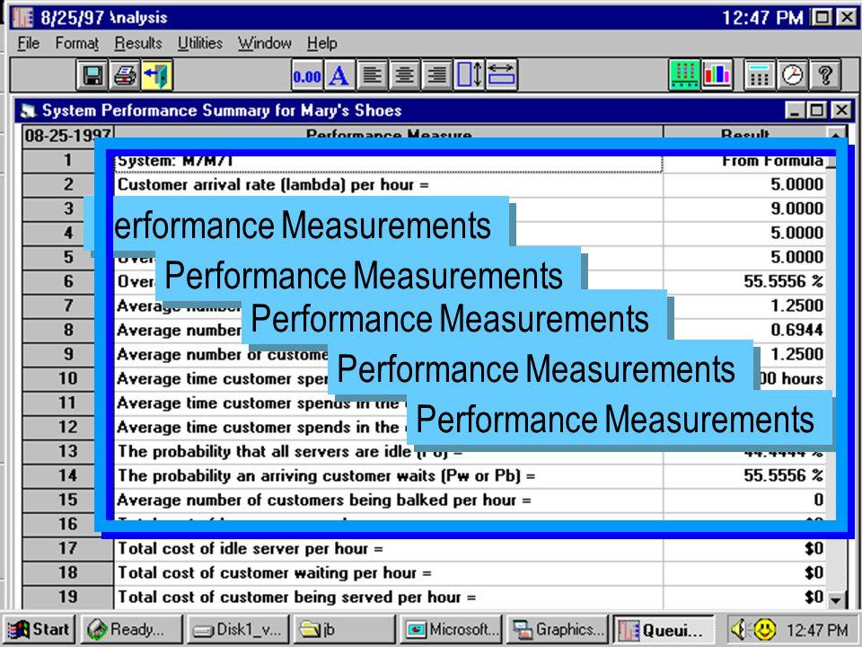 25Queuing ModelsLesson 10 Performance Measurements