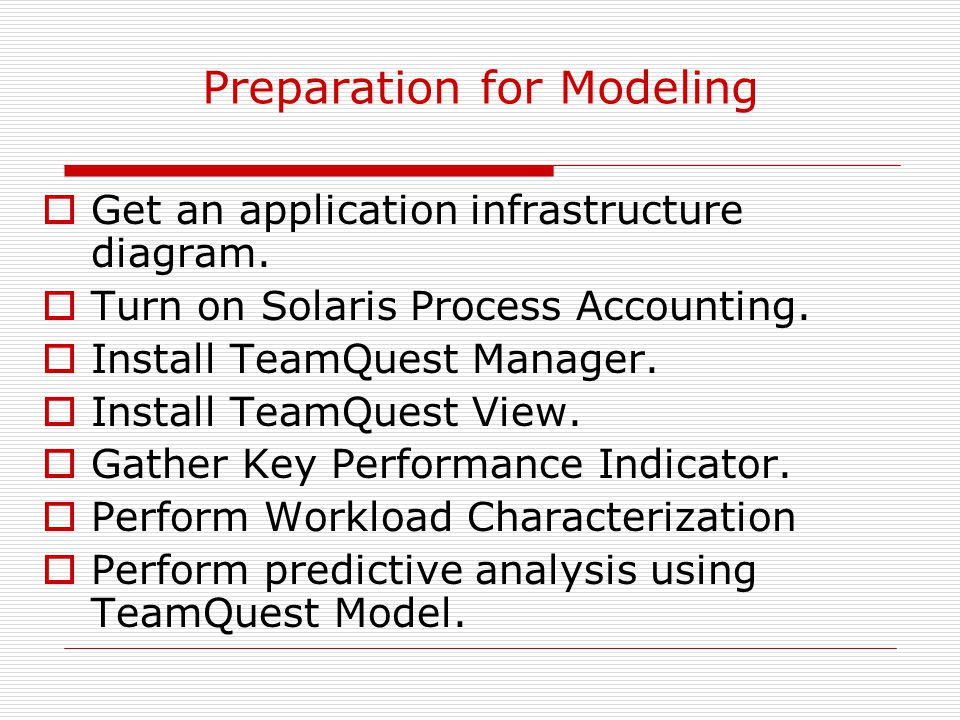 Preparation for Modeling  Get an application infrastructure diagram.
