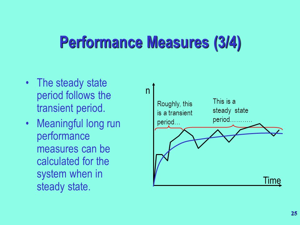25 This is a steady state period……….. n Time Performance Measures (3/4) The steady state period follows the transient period. Meaningful long run perf