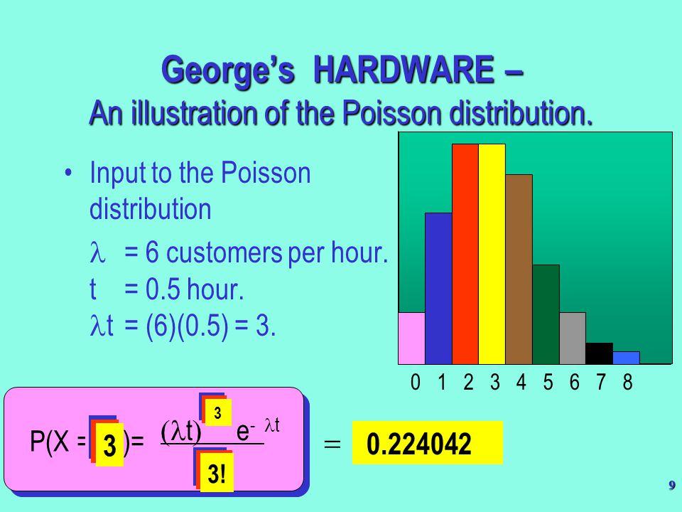 30 M  M  1 Queuing System - Assumptions –Poisson arrival process.