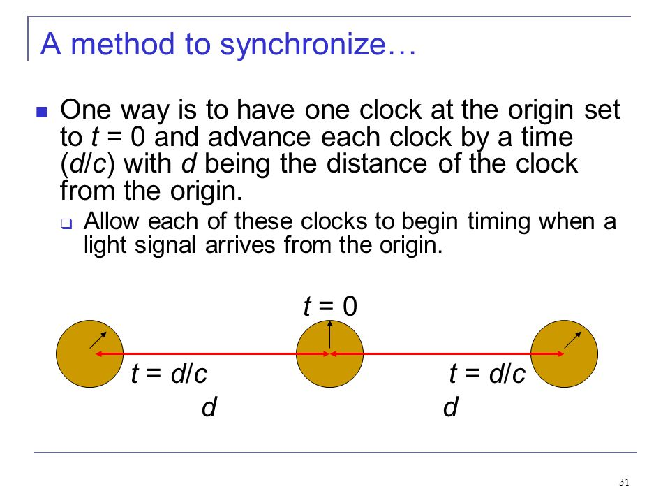 30 Synchronization of Clocks Step 1: Place observers with clocks throughout a given system. Step 2: In that system bring all the clocks together at on