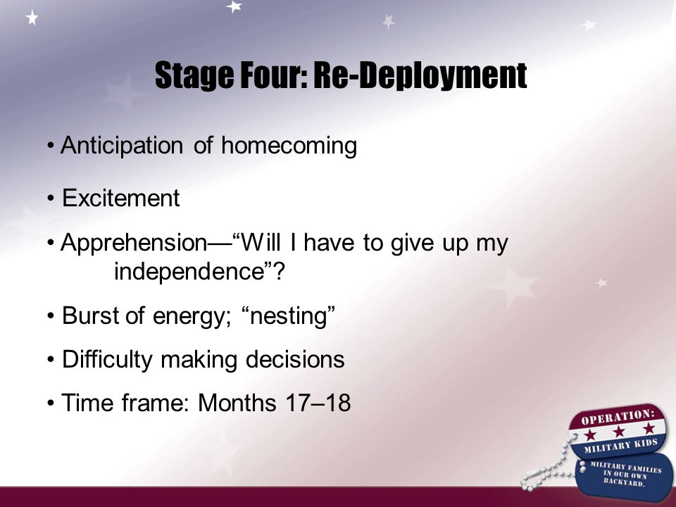 Stage Four: Re-Deployment Anticipation of homecoming Excitement Apprehension— Will I have to give up my independence .