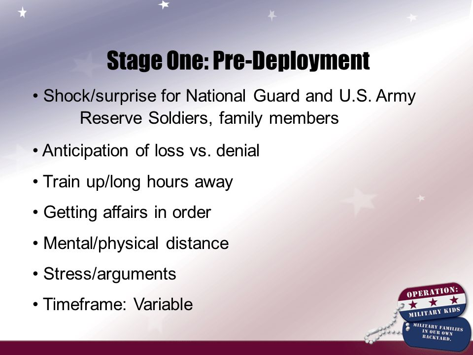Stage Two: Deployment Mixed emotions—grief and loss combined with relief Disoriented/overwhelmed Numb, sad, alone/lonely, feelings of abandonment Sleep difficulties Security issues Frequent communication helps all cope Timeframe: Approximately first month, potentially more