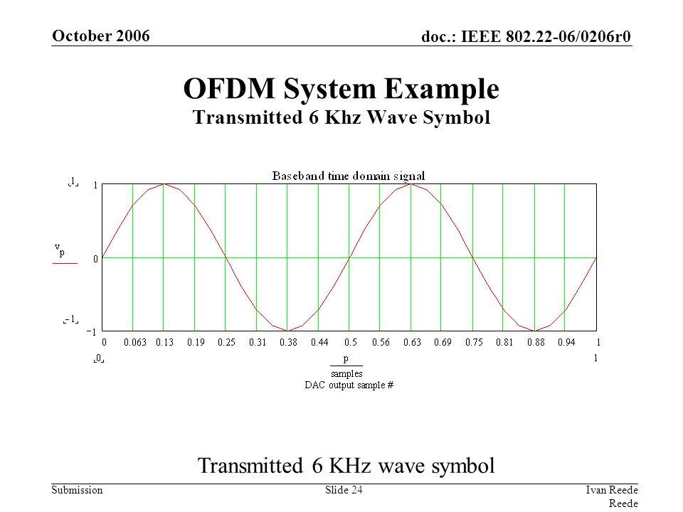 doc.: IEEE 802.22-06/0206r0 Submission October 2006 Ivan Reede Reede Slide 24 Transmitted 6 KHz wave symbol OFDM System Example Transmitted 6 Khz Wave