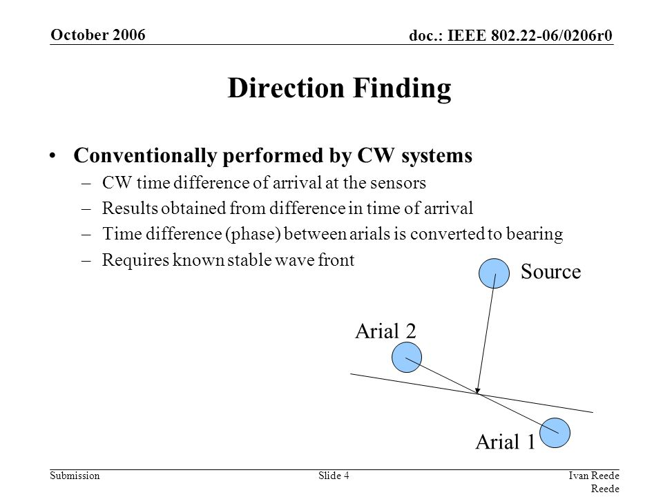 doc.: IEEE 802.22-06/0206r0 Submission October 2006 Ivan Reede Reede Slide 4 Direction Finding Conventionally performed by CW systems –CW time differe
