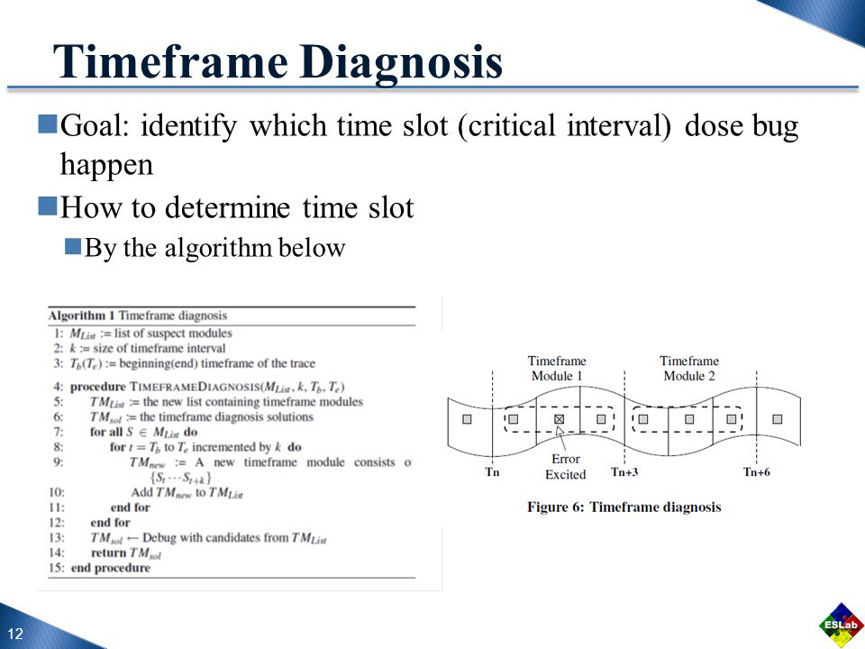 12 Timeframe Diagnosis Goal: identify which time slot (critical interval) dose bug happen How to determine time slot By the algorithm below
