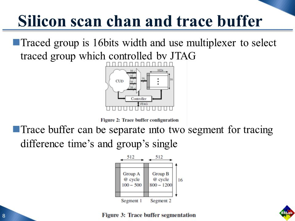 8 Silicon scan chan and trace buffer Traced group is 16bits width and use multiplexer to select traced group which controlled by JTAG Trace buffer can be separate into two segment for tracing difference time's and group's single