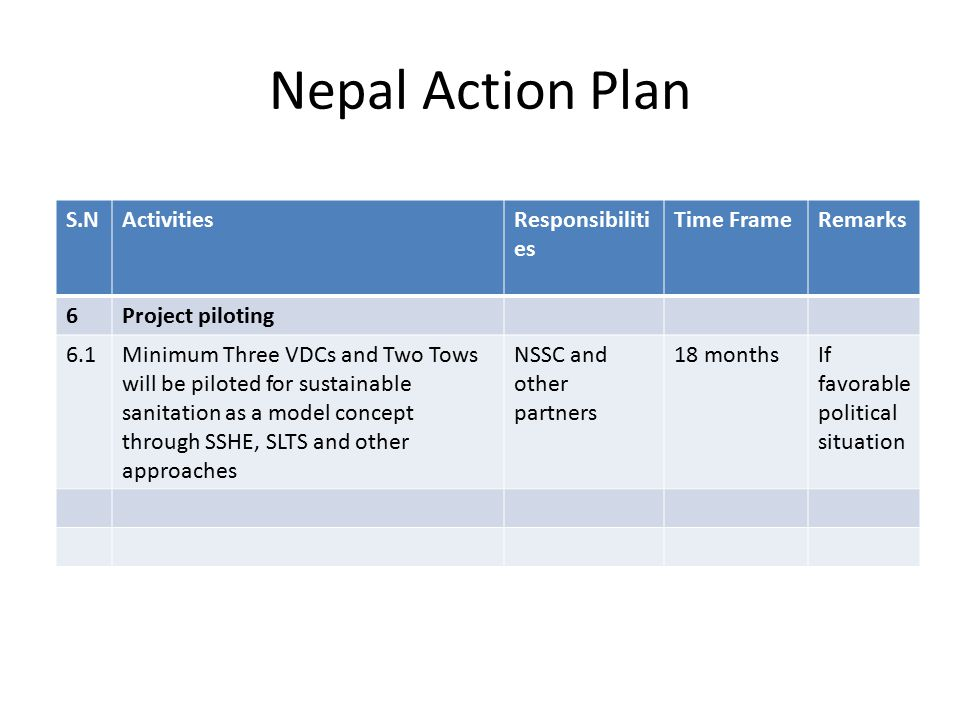 Nepal Action Plan S.NActivitiesResponsibiliti es Time FrameRemarks 6Project piloting 6.1Minimum Three VDCs and Two Tows will be piloted for sustainable sanitation as a model concept through SSHE, SLTS and other approaches NSSC and other partners 18 monthsIf favorable political situation