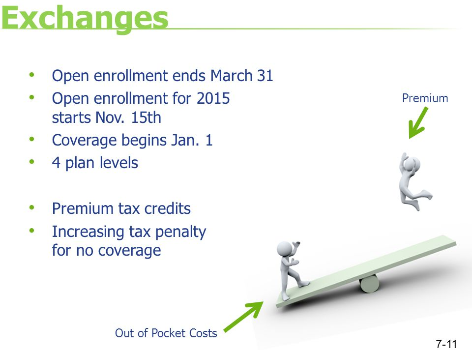 Exchanges Open enrollment ends March 31 Open enrollment for 2015 starts Nov.