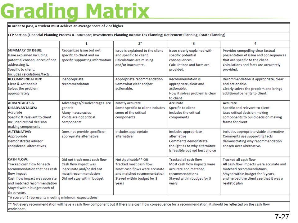 Grading Matrix 7-27
