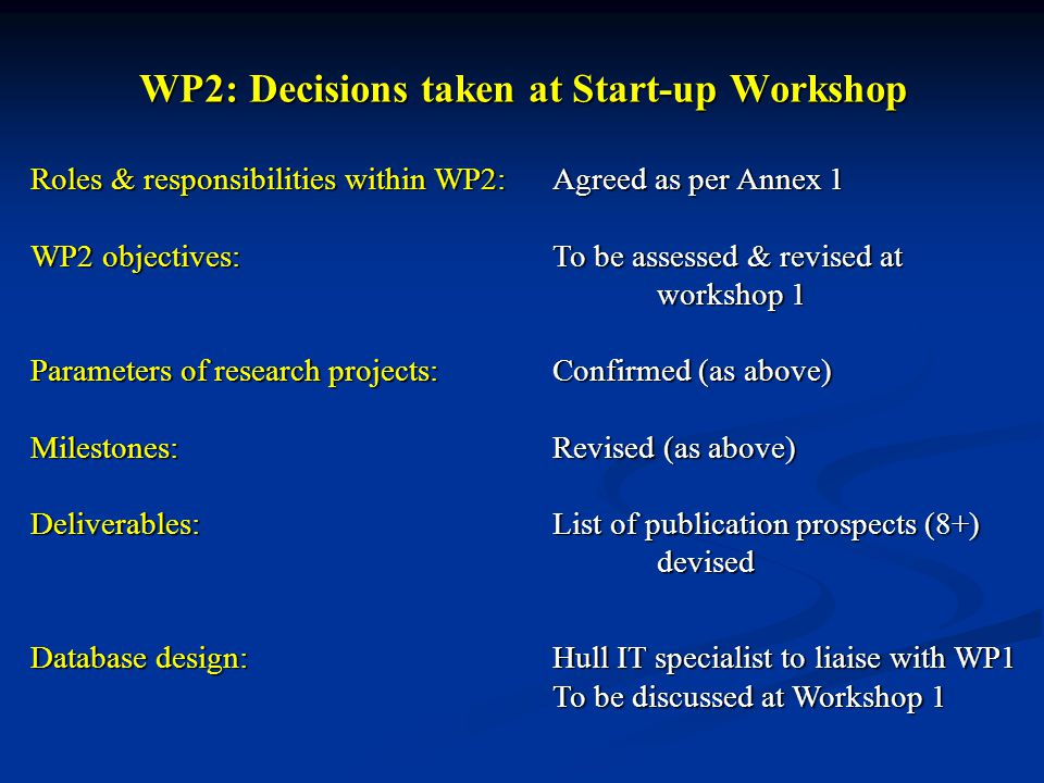 WP2: Decisions taken at Start-up Workshop Roles & responsibilities within WP2: Agreed as per Annex 1 WP2 objectives:To be assessed & revised at workshop 1 Parameters of research projects: Confirmed (as above) Milestones: Revised (as above) Deliverables: List of publication prospects (8+) devised Database design:Hull IT specialist to liaise with WP1 To be discussed at Workshop 1