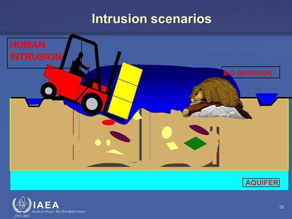 Intrusion scenarios AQUIFER HUMAN INTRUSION BIO INTRUSION 50