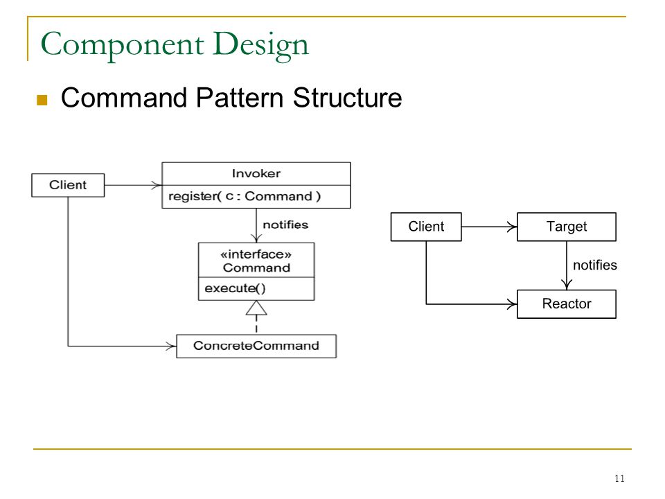 11 Component Design Command Pattern Structure