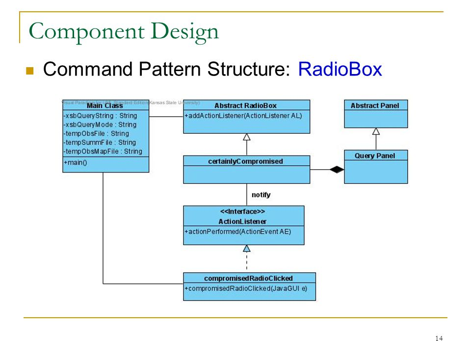 14 Component Design Command Pattern Structure: RadioBox