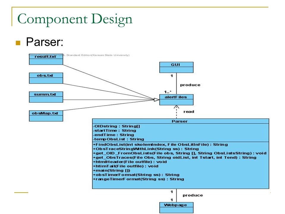 15 Component Design Parser:
