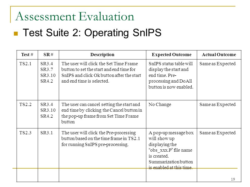 19 Assessment Evaluation Test Suite 2: Operating SnIPS Test #SR #DescriptionExpected OutcomeActual Outcome TS2.1SR3.4 SR3.7 SR3.10 SR4.2 The user will click the Set Time Frame button to set the start and end time for SnIPS and click Ok button after the start and end time is selected.