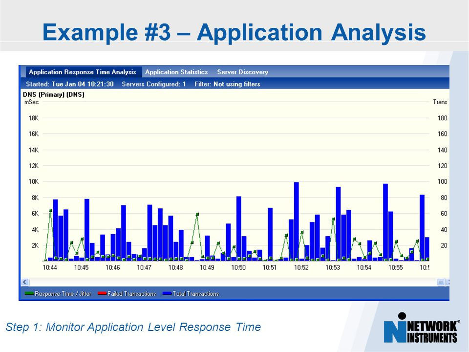 Step 1: Monitor Application Level Response Time Example #3 – Application Analysis