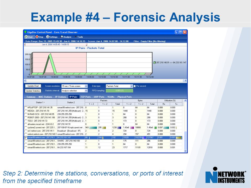 Step 2: Determine the stations, conversations, or ports of interest from the specified timeframe Example #4 – Forensic Analysis