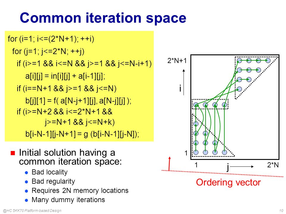 @HC 5KK70 Platform-based Design10 Common iteration space for (i=1; i<=(2*N+1); ++i) for (j=1; j<=2*N; ++j) if (i>=1 && i =1 && j<=N-i+1) a[i][j] = in[i][j] + a[i-1][j]; if (i==N+1 && j>=1 && j<=N) b[j][1] = f( a[N-j+1][j], a[N-j][j] ); if (i>=N+2 && i<=2*N+1 && j>=N+1 && j<=N+k) b[i-N-1][j-N+1] = g (b[i-N-1][j-N]); j i 1 2*N+1 12*N Initial solution having a common iteration space: Bad locality Bad regularity Requires 2N memory locations Many dummy iterations Ordering vector