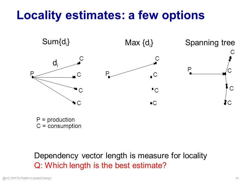@HC 5KK70 Platform-based Design14 Locality estimates: a few options P C C C C P C C C C P = production C = consumption P C C C C C Dependency vector length is measure for locality Q: Which length is the best estimate.