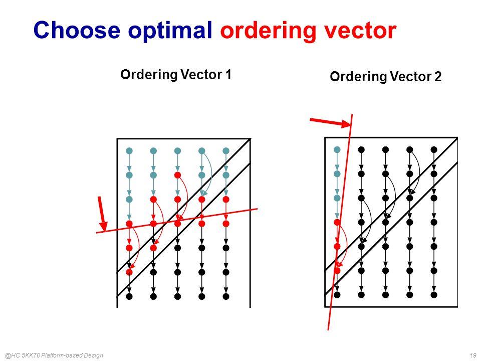 @HC 5KK70 Platform-based Design19 Choose optimal ordering vector Ordering Vector 1 Ordering Vector 2