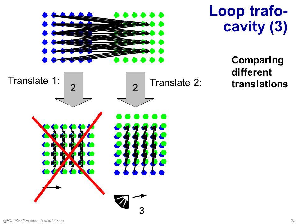 @HC 5KK70 Platform-based Design25 Loop trafo- cavity (3) 2 Translate 1: 2 Translate 2: 3 Comparing different translations