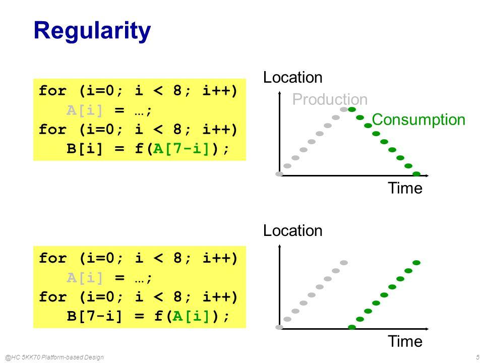 @HC 5KK70 Platform-based Design5 Regularity for (i=0; i < 8; i++) A[i] = …; for (i=0; i < 8; i++) B[i] = f(A[7-i]); Location Time for (i=0; i < 8; i++) A[i] = …; for (i=0; i < 8; i++) B[7-i] = f(A[i]); Location Time Production Consumption