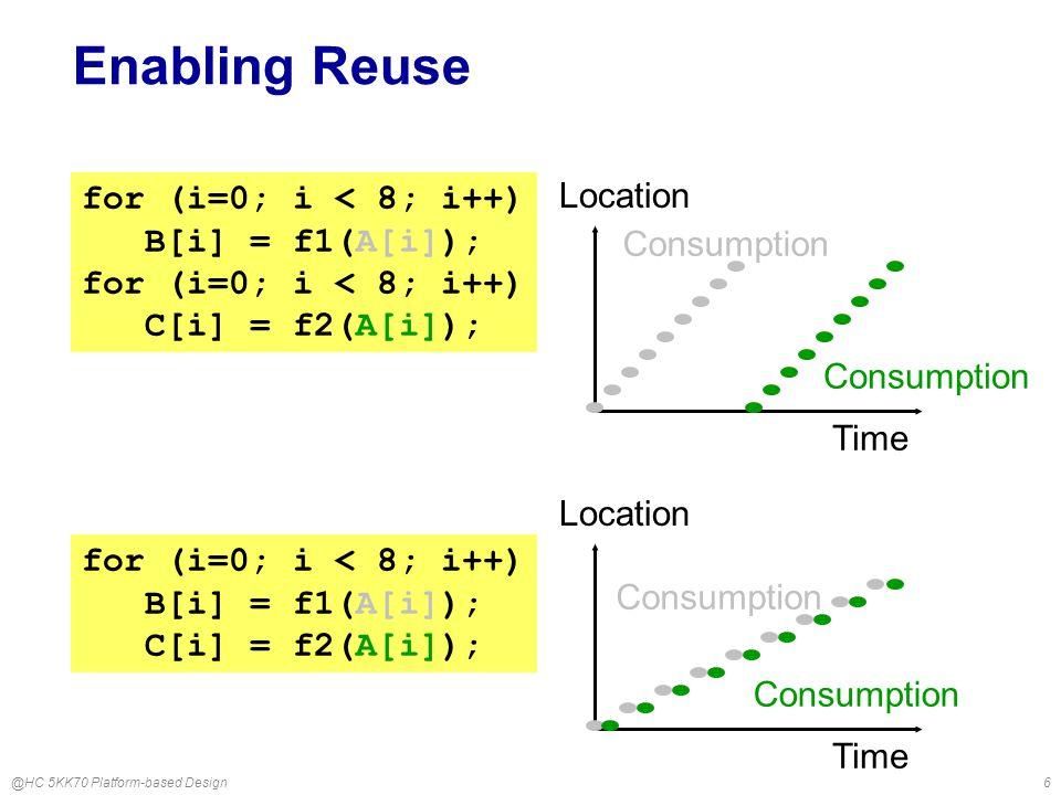 @HC 5KK70 Platform-based Design6 for (i=0; i < 8; i++) B[i] = f1(A[i]); for (i=0; i < 8; i++) C[i] = f2(A[i]); Location Time Consumption Location Time Consumption Enabling Reuse for (i=0; i < 8; i++) B[i] = f1(A[i]); C[i] = f2(A[i]);