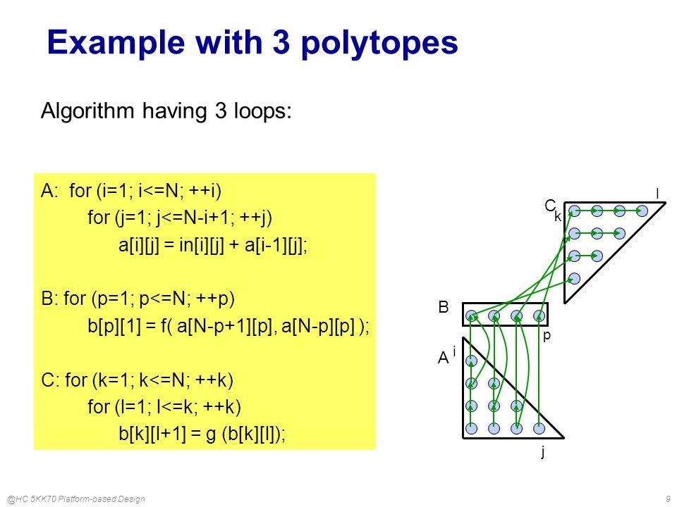 @HC 5KK70 Platform-based Design9 Example with 3 polytopes A: for (i=1; i<=N; ++i) for (j=1; j<=N-i+1; ++j) a[i][j] = in[i][j] + a[i-1][j]; B: for (p=1; p<=N; ++p) b[p][1] = f( a[N-p+1][p], a[N-p][p] ); C: for (k=1; k<=N; ++k) for (l=1; l<=k; ++k) b[k][l+1] = g (b[k][l]); A B C Algorithm having 3 loops: j i k p l